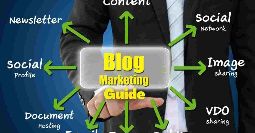 Beginner Blog Marketing Comprehensive Guide