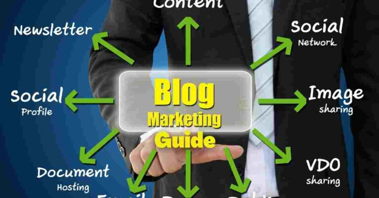Read more about the article Beginner Blog Marketing Comprehensive Guide