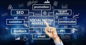 Read more about the article Can Social Media Marketing Assist Your Enterprise Bounce Back?